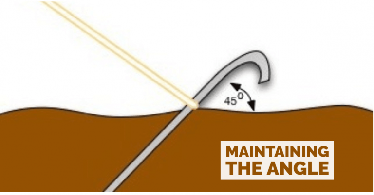 Maintaining-the-angle